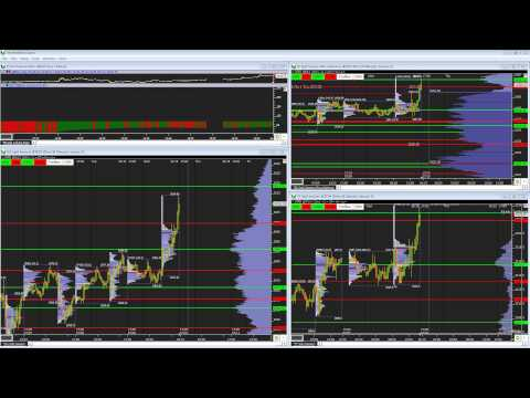 How to Really Make Money in Trading