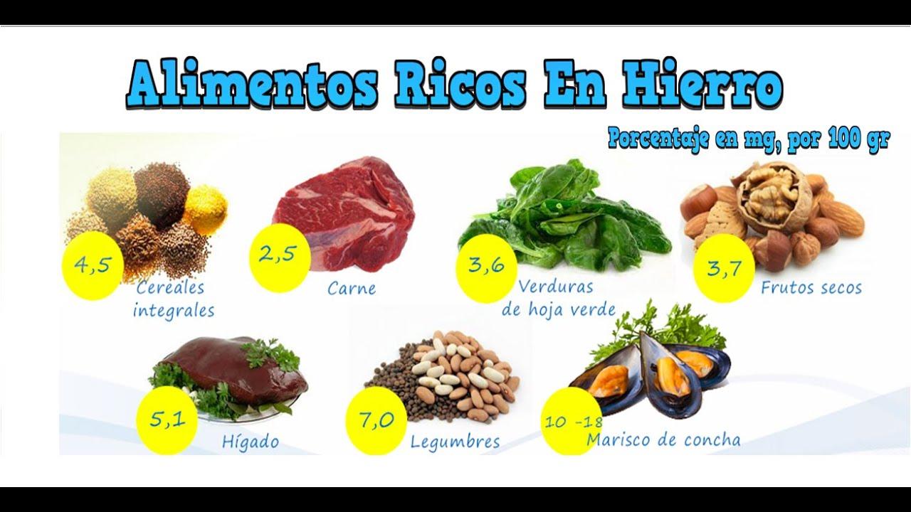 Alimentos ricos en hierro hemoglobina baja remedios caseros para la anemia globulos rojos - Hierro alimentos que lo contienen ...