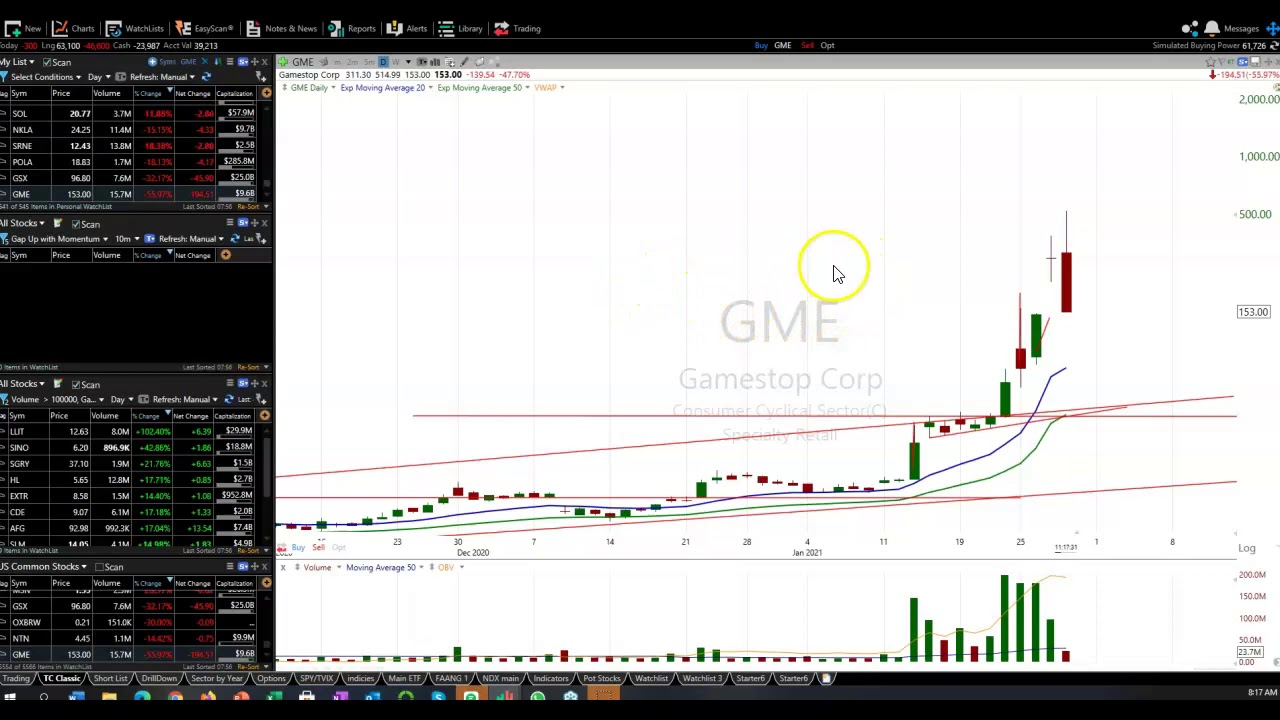 Video: GameStop $GME and Conspiracy Theories by Robert Knight