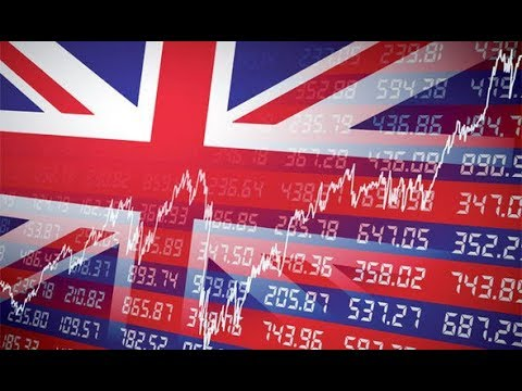 Technical Trading | Step One To Mastering FTSE 100 Index Like A Queen