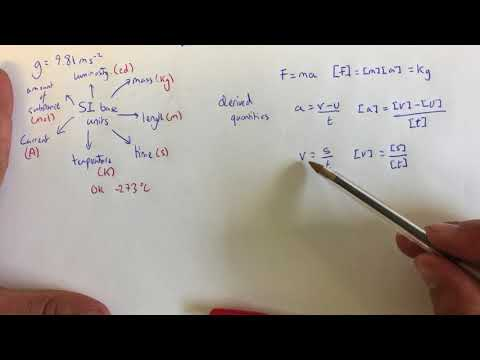 Mod 2 - Lesson 1 - SI units and derived units