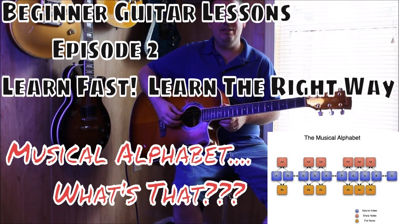 learn how to play guitar beginner guitar lessons fast learning ep 2 learn to play fast and. Black Bedroom Furniture Sets. Home Design Ideas