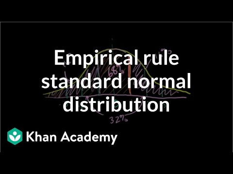 k12.org exercise: Standard normal distribution and the empirical | Khan Academy