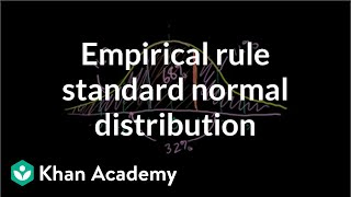 ck12.org Exercise: Standard Normal Distribution and the Empirical Rule