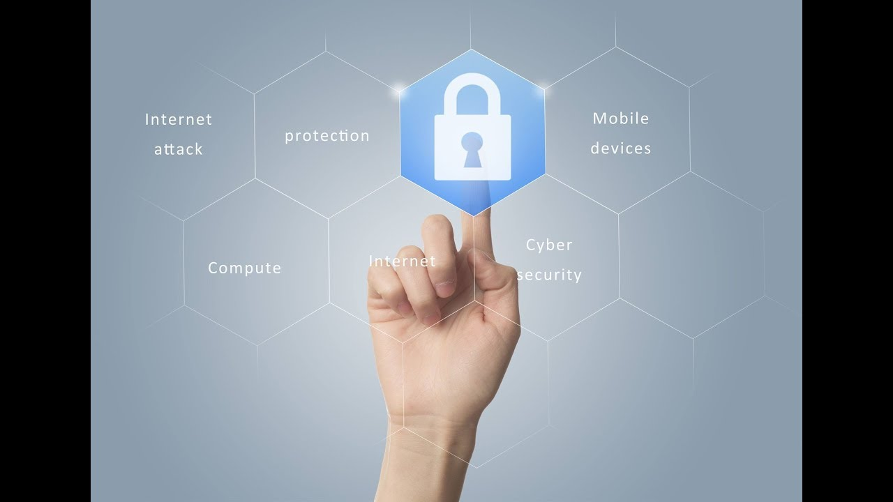 6 A MODEL FOR NETWORK SECURITY