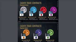 CashFX Upgrade $2000 with Payout in bitcoin. Best passive income.