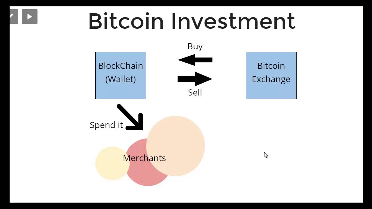 Bitcoin investment for beginner in malaysia and asean county youtube bitcoin investment for beginner in malaysia and asean county ccuart Gallery