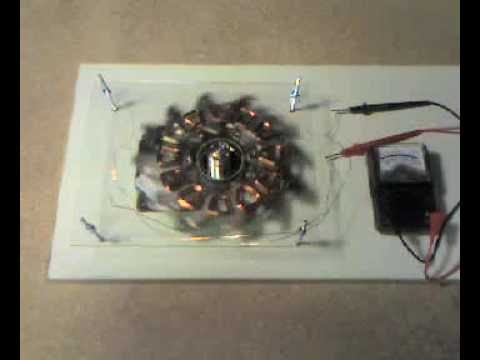All Trash Prototype Coil Test Generate Free Home