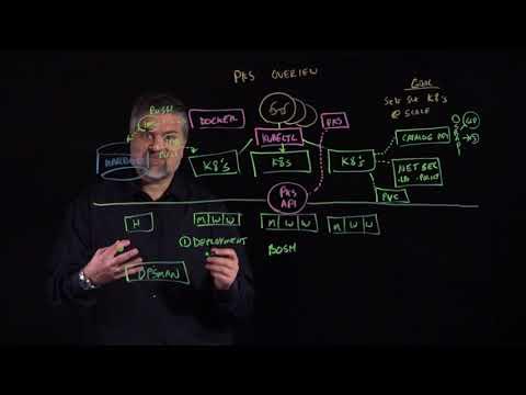 VMware PKS Overview