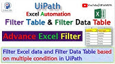 UiPath-Fill Excel Cell/Set Range Color UiPath|Excel