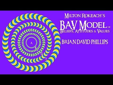 Rokeach's BAV Model of Beliefs, Attitudes, and Values