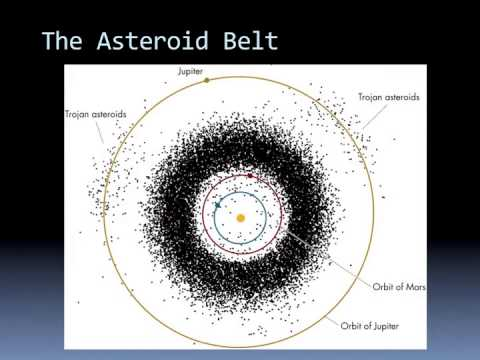 PHYS 1060 - Lecture 08 - Moons, Rings, and Dwarf Planets