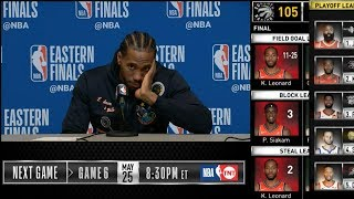 Kawhi Leonard postgame reaction | Raptors vs Bucks Game 5 | 2019 NBA Playoffs