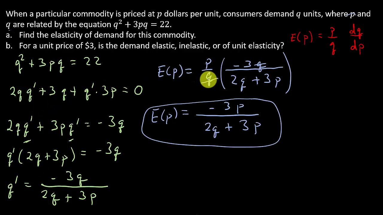 Business Calculus Elasticity Of Demand Youtube