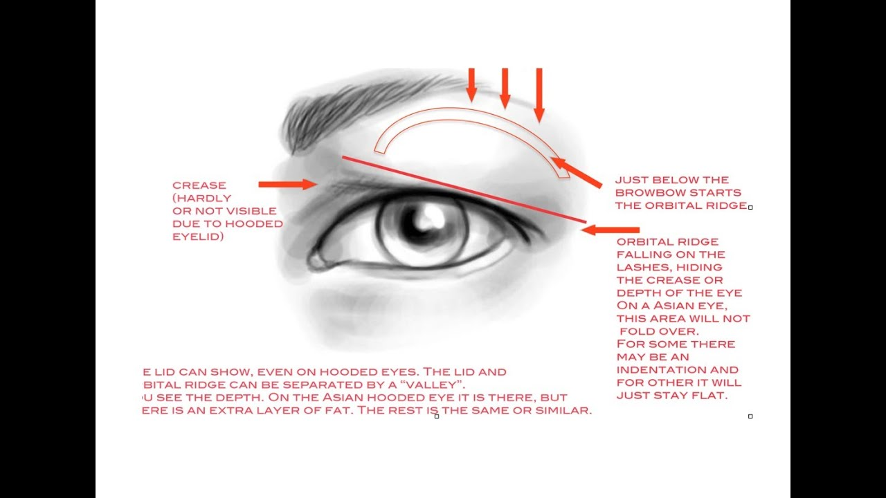 How to apply makeup on hooded eyelids youtube ccuart Gallery