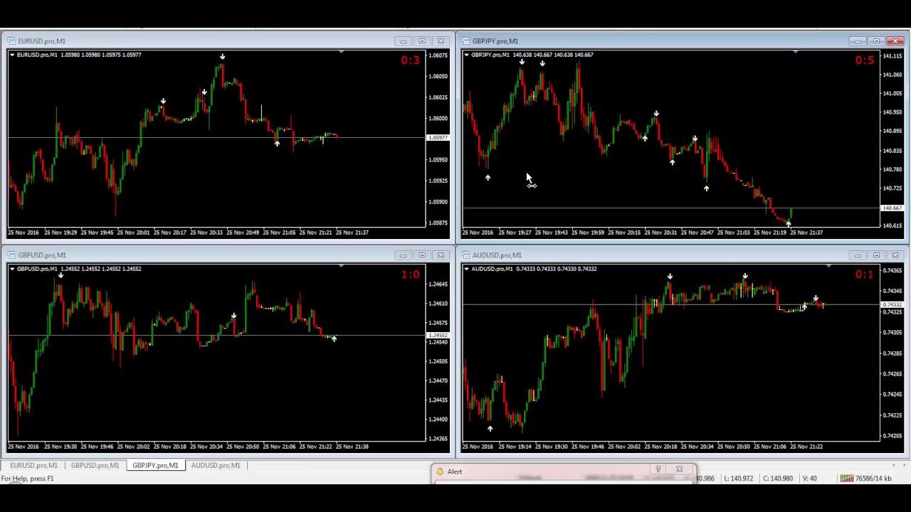 Platinum binary options