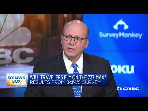 20% believe Boeing