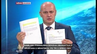 Kolakušić o Agrokoru: Revizorski izvještaj ne odražava pravo stanje