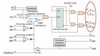 TL494 PWM Controller Circuit Design