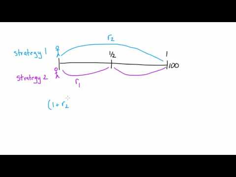 Expectations Theory Of The Term Structure Of Interest Rates - Overview