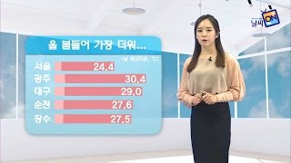 날씨정보 04월 16일 17시 발표