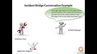 Role of an Incident Manager -  ITIL