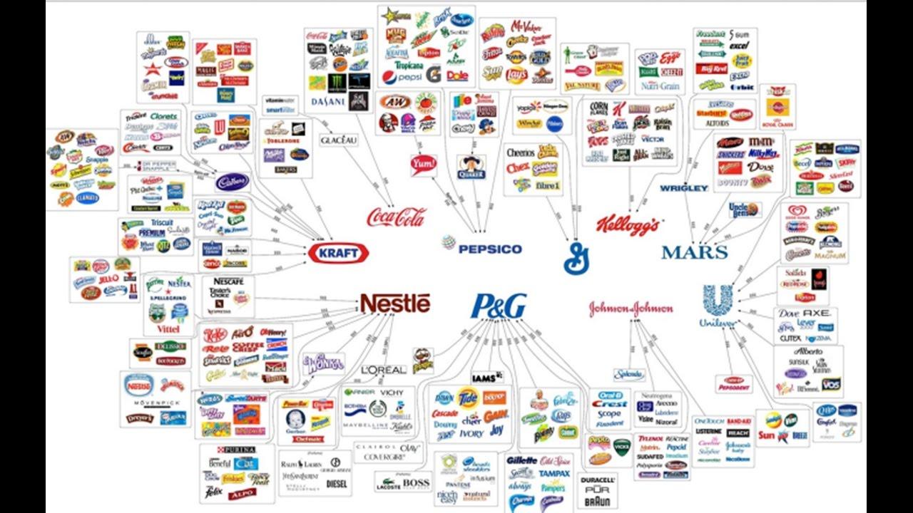 Who Controls The World 1 Corporate Logos Are Ancient Pagan Symbols