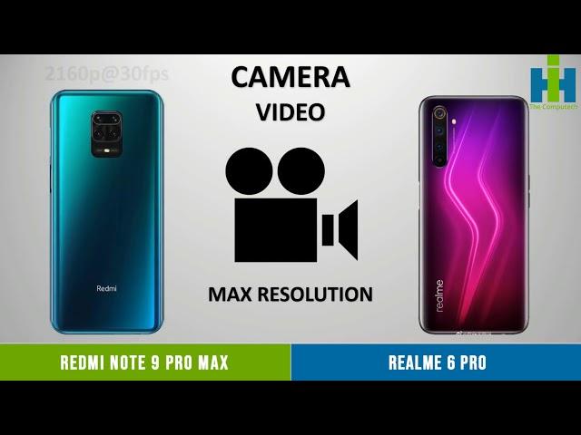 Redmi Note 9 Pro Max Vs Realme 6 Pro || Full Comparison || Which is Best.