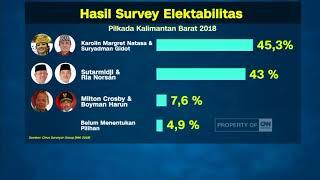Video Karolin - Gidot Unggul di Survei Pilkada Kalbar ; CNN Layar Pemilu Tepercaya download MP3, 3GP, MP4, WEBM, AVI, FLV September 2018