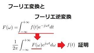【フーリエ逆変換にフーリエ変換を代入】 Fourier transform  Inverse Fourier transform