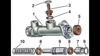 Ремонт головного циліндра зчеплення ,заміна манжетів не знімаючи циліндра з автомобіля