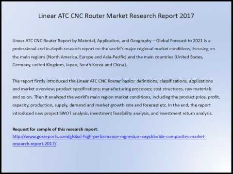 Linear ATC CNC Router Market Research Report 2017