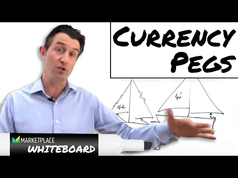 Currency Pegs
