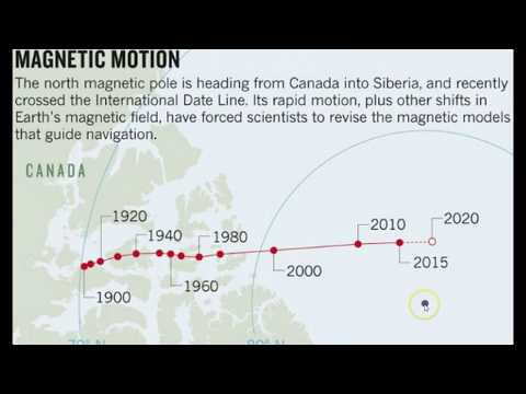 Earth's North Magnetic Pole Is Migrating Away from Canada and Geologists Don't Know Why