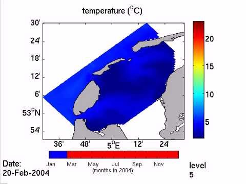 GETM-ERSEM Model Dynamics Wadden Sea - Temperature