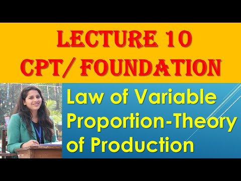 CA CPT Economics:- Law Of Variable Proportion - Theory of Production