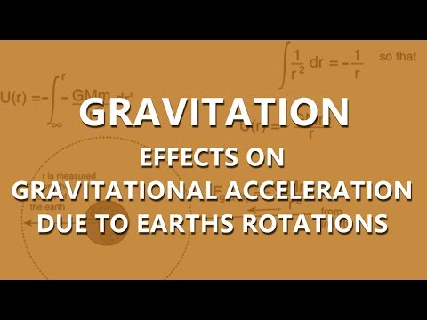 GRAVITATION - EFFECTS ON  GRAVITATIONAL ACCELERATION  DUE TO EARTHS ROTATIONS