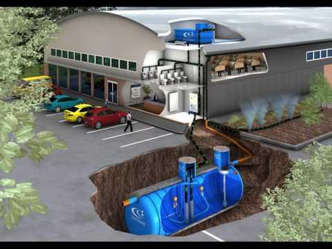 Lovely Rainwater Storage Tanks Underground For Homes