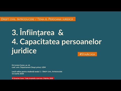 Înființarea, capacitatea civilă a persoanei juridice (MD)
