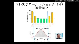 【9】 コレステロールの最適値②