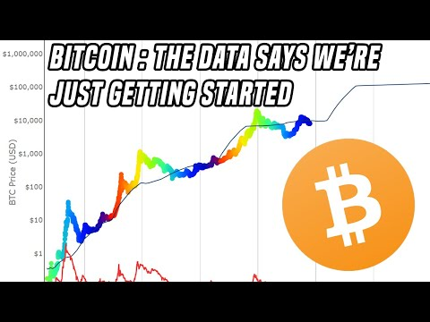 Bitcoin Data Science | Why We're Just Getting Started For 2020