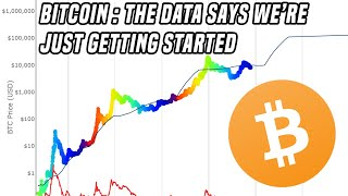 Bitcoin Data Science  Why Weand39re Just Getting Started For 2020