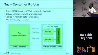 Apache Tez: Accelerating Hadoop Data Pipelines