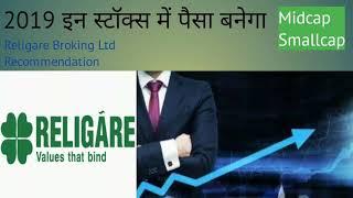 Top 5 Stock Picks 2019  Narnolia Financial Advisors Ltd   Manappuram