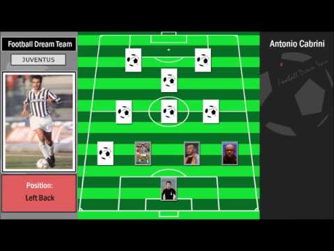 juventus-all-time-dream-team