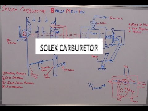 solex carburetor working bhola mechtech youtube Electric Motor Wiring Diagram