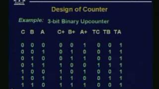 Lecture - 23 Design of Registers and Counter