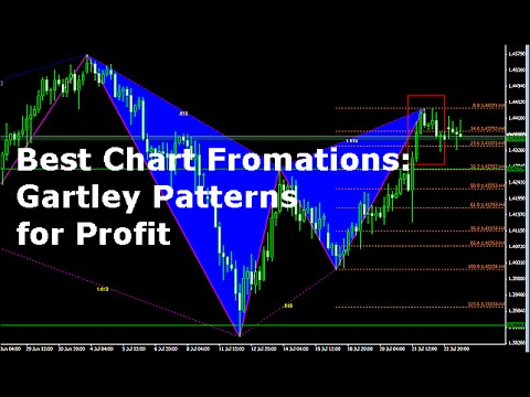 Forex explained youtube