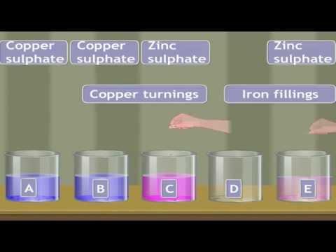 chemical properties of iron metal