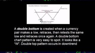 Forex trading for beginners - Double bottom